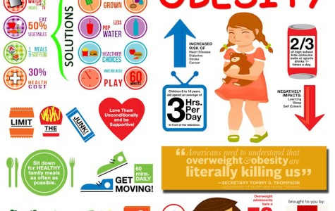 Childhood obsesity: how much are parents to blame?