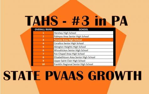 The Numbers Speak for Themselves: TAHS Students Lead the Region in Academic Growth