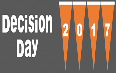 Seniors Asked to Show their Post-Secondary School Pride on Decision Day 2017
