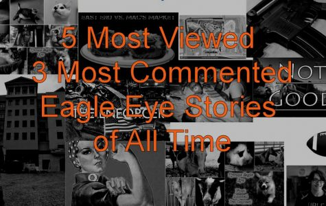 The Eagle's Gaze: 5 Most Viewed and 3 Most Commented Eagle Eye Stories of All Time