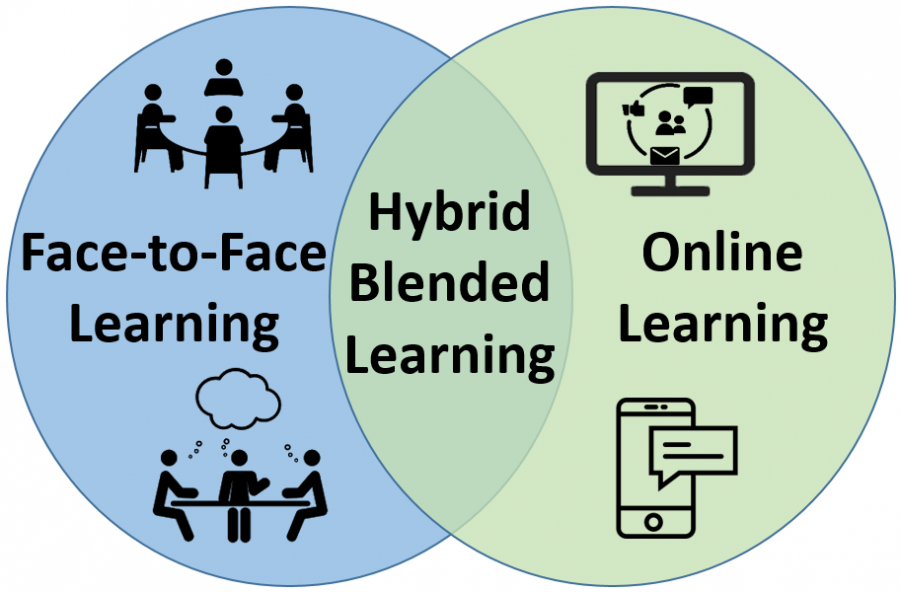 Opinion: Don't Ditch Hybrid Learning